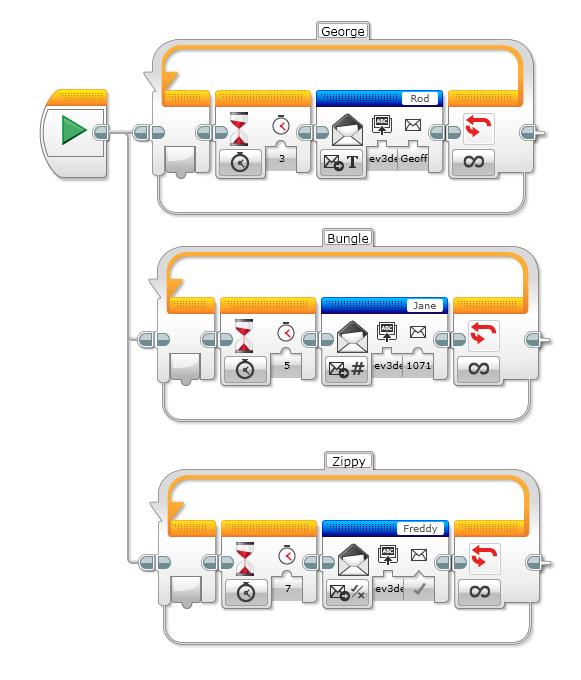 Sending Different Mailbox Types